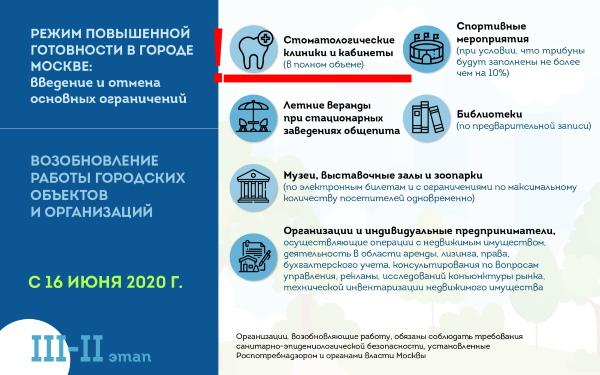 Когда откроют стоматологии в Москве?